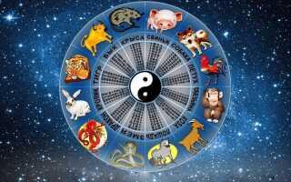 Большой гороскоп — на сегодня, завтра, неделю, месяц и год
